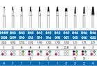 Боры конусовидные с плоским концом Dia-Tessin 845-848